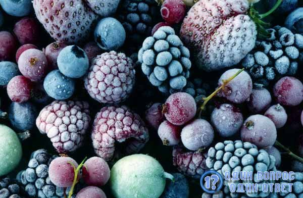 Простой десерт из замороженных фруктов