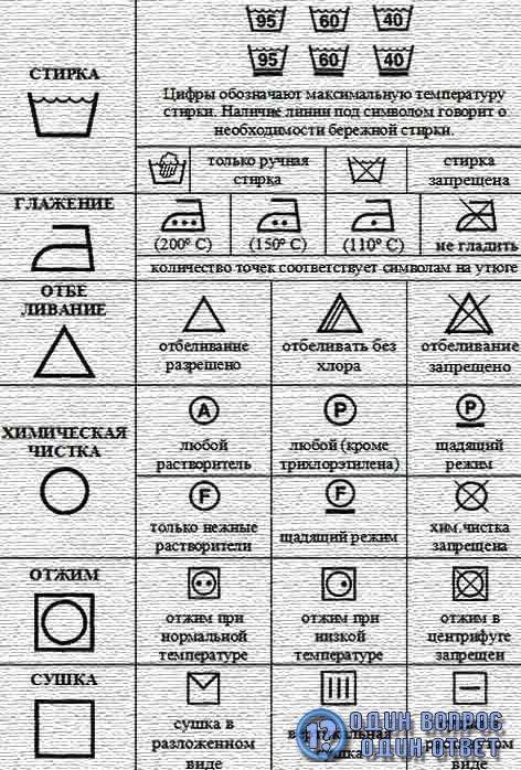 Таблица значений символов на бирке одежды