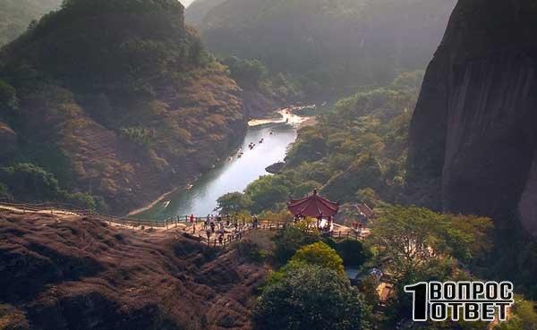 Красоты природы в Индии