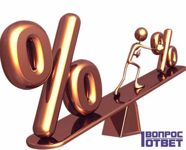 Обозначение процента