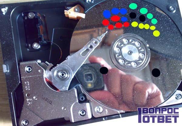 Кластер жесткого диска