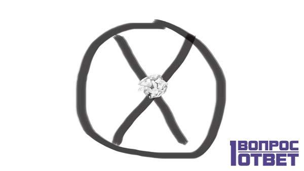 Магический рисунок: крест в кружке