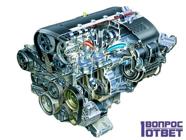 Строение двигателя внутреннего сгорания современного автомобиля