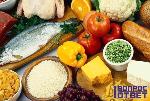Сбалансированное питание и диета