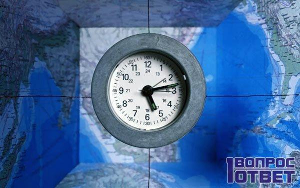 Отличие UTC от GMT