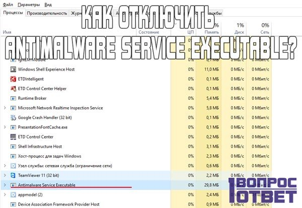 Anti Malware Service Executable - как отключить в Windows 10