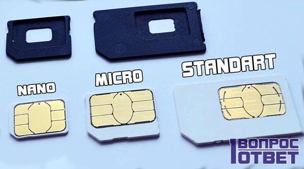 Различия микро и нано
