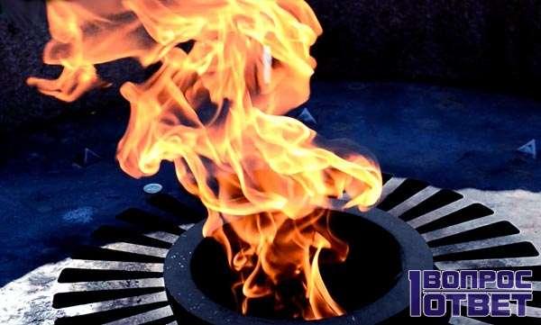 Техническое устройство горелки