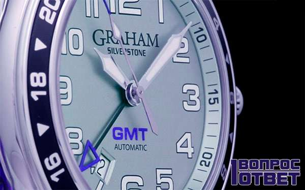 Стандарт GMT