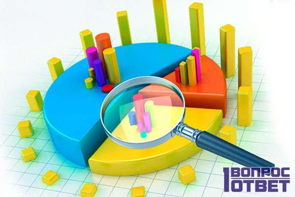 Изучение рынка перед инвестициями